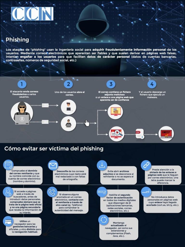 Infografía_phishing_CCN_