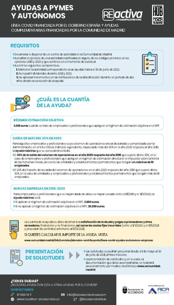 info ayudas covid mayo 2021