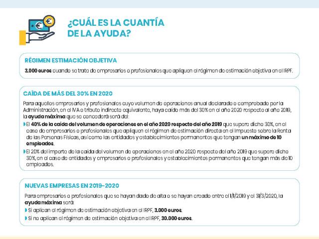 Ayudas a pymes y autónomos. Línea COVID de ayudas financiadas por el Gobierno de España y la Comunidad de Madrid